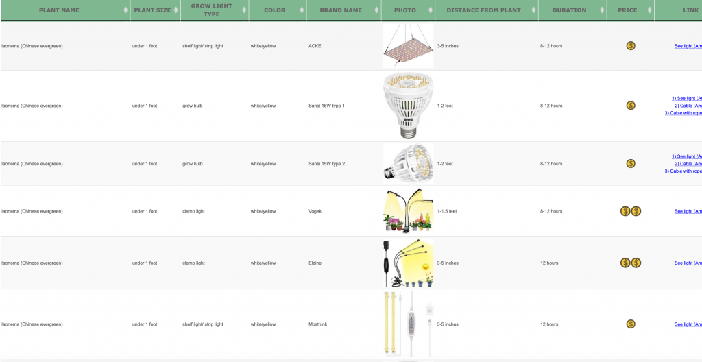 grow_light_finder_mr_houseplant